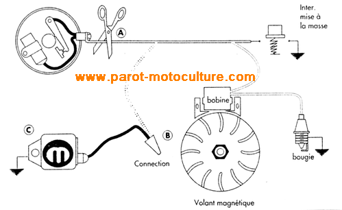 Polaris Ranger Winch Wireless Remote Control By Kfi Products as well My horn keeps going off intermitently how do I stop it moreover U V W Motor besides Wiring Diagram For Electric Snow Blower together with Module Allumage Electronique Gd Modele C2x18276722. on honda wiring diagram